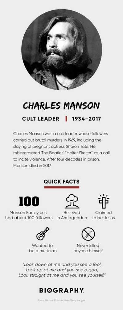 Charles Manson Sohn
